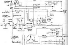yamaha fzr 600 wiring diagram wiring diagram
