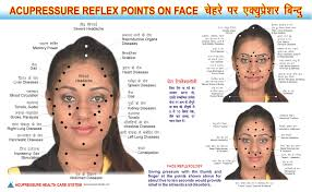 Chinese Face Mapping 8 Best Images Of Face Reflexology Chart Face Reflexology Points