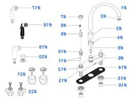 delta single handle kitchen faucet parts lovely delta kitchen faucet parts diagram delta bathroom