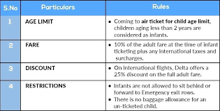 united baggage requirements united baggage policy united airlines united baggage allowance