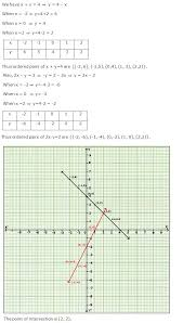 100 class 9 solution of r s aggarwal rd sharma solutions