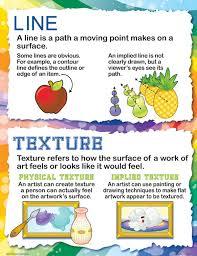 seven elements of art teaching poster set 062115 details