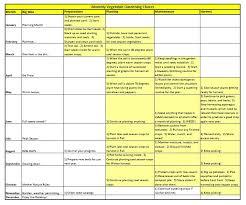 Garden Layout Planner Excel Garden Planner Passionative Co