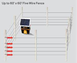 solar powered bear fence for bee keeping hive apiary electric