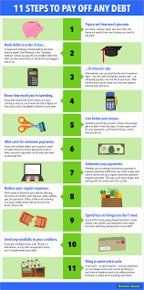 11 simple steps to help you pay any of debt infographics