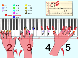 how to read piano tabs 8 steps with pictures wikihow