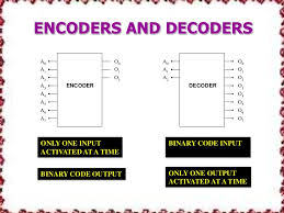 types of encoders and decoders with truth tables