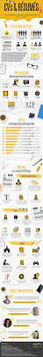 Job Resume Application by 306 Best Images About Biz Resumes U0026 Applications On Pinterest