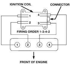 what is the firing order of a 2003 dodge stratus fixya