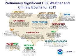 United States Climate Map by National Climate Report Annual 2013 State Of The Climate