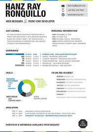 Web Developer Resume Old Version Web Design Resume Samples Web Designer Resume Sample