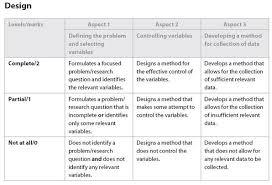 Design Lab Ib Biology Exle | mr covington s science wiki ib biology lab report guide
