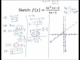 graph a rational function with a slant asymptote youtube