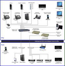 Large Home Network Design by Home Network Wiring Diagram With Blueprint Pics 39320 Linkinx Com