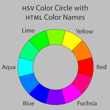 complementary colors pink futuristic color wheel complementary colors list on home design