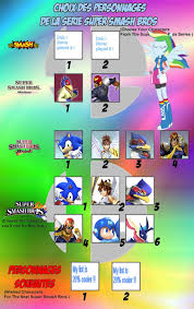 20 Cooler Meme - super smash bros characters meme rainbow dash by natoumjsonic on