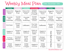 clean eating meal plan 2 clean eating meals clean eating and meals