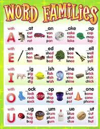 word families charts word families long vowels and short vowels