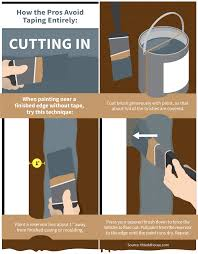 painting hacks and tricks fix com