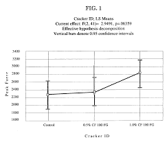 patent us20080193590 highly refined cellulose neutraceutical