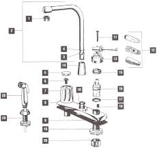 replacement parts for kitchen faucets replacement kitchen faucet imindmap us