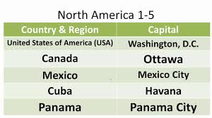Central America Map With Capitals North America Countries U0026 Capitals 1 5 Youtube
