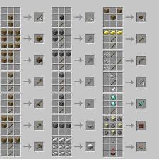25 unique minecraft crafting games ideas on pinterest mine