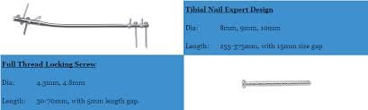 ce iso approved expert interlocking tibial nail implant orthopedic