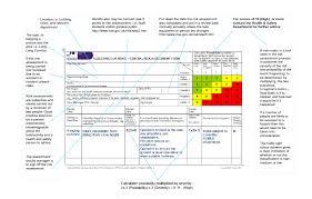 manufacturing risk assessment template production documentation providing exles btec l3