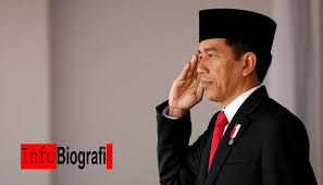 profil jokowi dan jk biografi dan profil lengkap joko widodo jokowi presiden republik