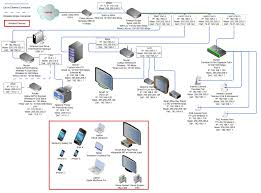 best 25 network switch ideas on pinterest server rack server