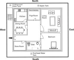 Master Bedroom According To Vastu Endearing 30 Master Bedroom North West Vastu Inspiration Of Soham