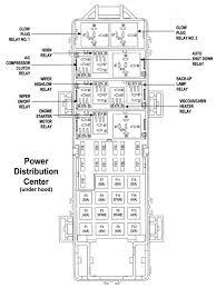 jeep grand diagram jeep grand wj 1999 to 2004 fuse box diagram
