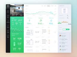Home Design Software Open Source Automation App Open Source Software And App