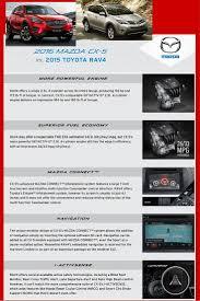mazda makes and models list 59 best mazda images on pinterest mazda vehicles and mazda cx5