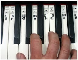 Piano Key Notes Keynotes U0027h U0027 Piano And Music Keyboard Key Note Stickers Cdefgah