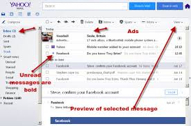 Email Yahoo How To Read Reply And Forward Email Yahoo Mail
