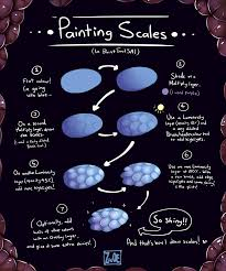 painting scales with paint tool sai by oddsocket on deviantart