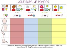 qué ropa me pongo spanish class pinterest spanish html and