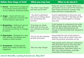 5 stages of grief for facing their future