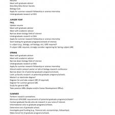 cover letter template for financial advisor sample resume resumes