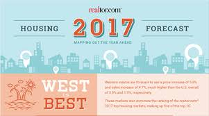 top 10 real estate markets 2017 west is best for 2017 housing growth both tucson phoenix in top