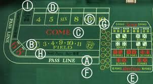 Craps Table Odds How To Play Craps Craps 101