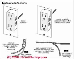 splicing wires when installing electrical receptacles wall plug