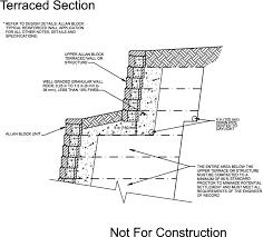 Retaining Wall Designs Imposing Design  Nightvaleco - Retaining wall engineering design