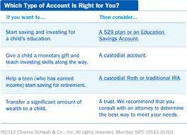 schwab moneywise money basics types of accounts