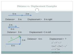 what is motion how do we describe motion unit 2 kinematics sp1
