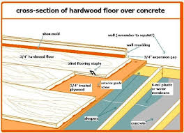 Hardwood Floor On Concrete How To Keep Flooring Warm During Cold Weather The Home Depot