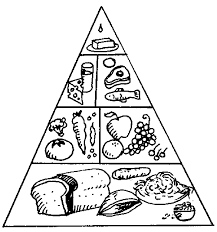 food coloring pages food safety coloring pages u2013 kids coloring pages