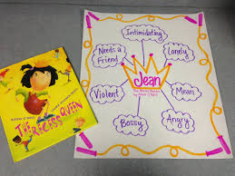 Character Trait Worksheet Character Sheet And Traits List Scholastic